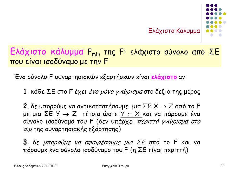 Βάσεις Δεδομένων 2011-2012Ευαγγελία Πιτουρά32 Ελάχιστο Κάλυμμα Ένα σύνολο F συναρτησιακών εξαρτήσεων είναι ελάχιστο αν: 1. κάθε ΣΕ στο F έχει ένα μόνο