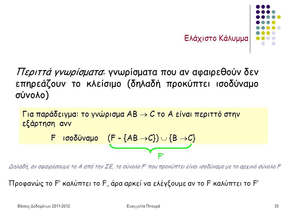 Βάσεις Δεδομένων 2011-2012Ευαγγελία Πιτουρά35 Ελάχιστο Κάλυμμα Περιττά γνωρίσματα: γνωρίσματα που αν αφαιρεθούν δεν επηρεάζουν το κλείσιμο (δηλαδή προ