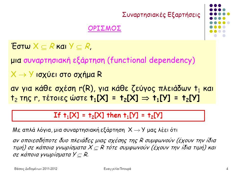 Βάσεις Δεδομένων 2011-2012Ευαγγελία Πιτουρά4 Συναρτησιακές Εξαρτήσεις Έστω X  R και Y  R, μια συναρτησιακή εξάρτηση (functional dependency) Χ  Υ ισ