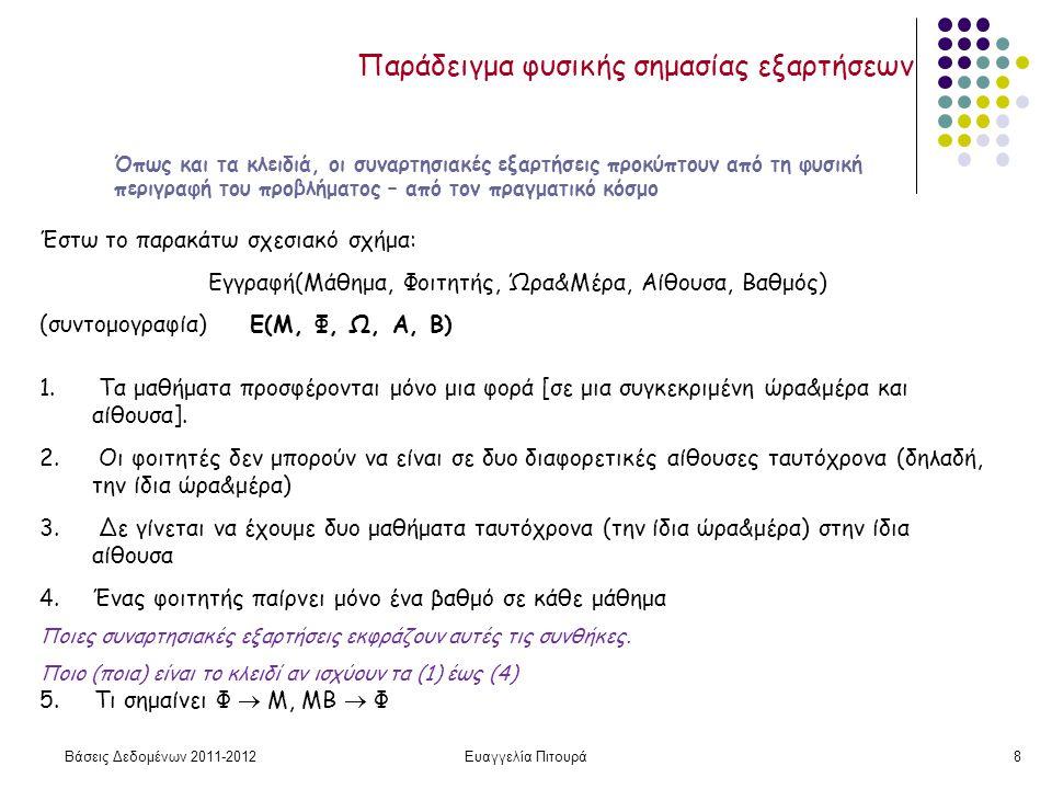 Βάσεις Δεδομένων 2011-2012Ευαγγελία Πιτουρά8 Παράδειγμα φυσικής σημασίας εξαρτήσεων Έστω το παρακάτω σχεσιακό σχήμα: Εγγραφή(Μάθημα, Φοιτητής, Ώρα&Μέρα, Αίθουσα, Βαθμός) (συντομογραφία) Ε(Μ, Φ, Ω, Α, Β) 1.