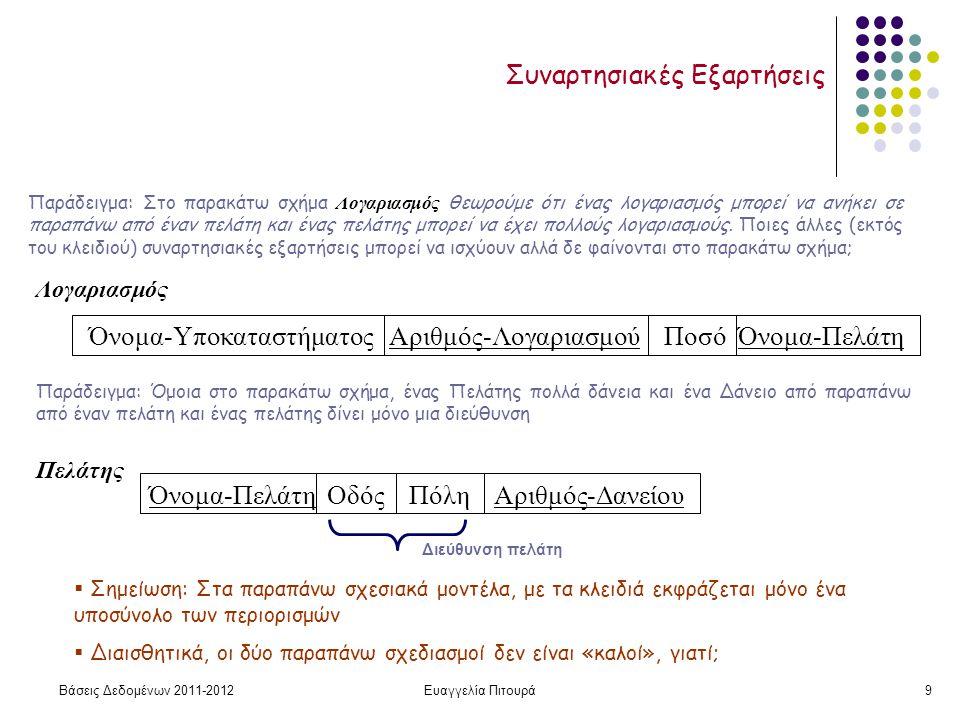 Βάσεις Δεδομένων 2011-2012Ευαγγελία Πιτουρά9 Συναρτησιακές Εξαρτήσεις Λογαριασμός Πελάτης Παράδειγμα: Στο παρακάτω σχήμα Λογαριασμός θεωρούμε ότι ένας