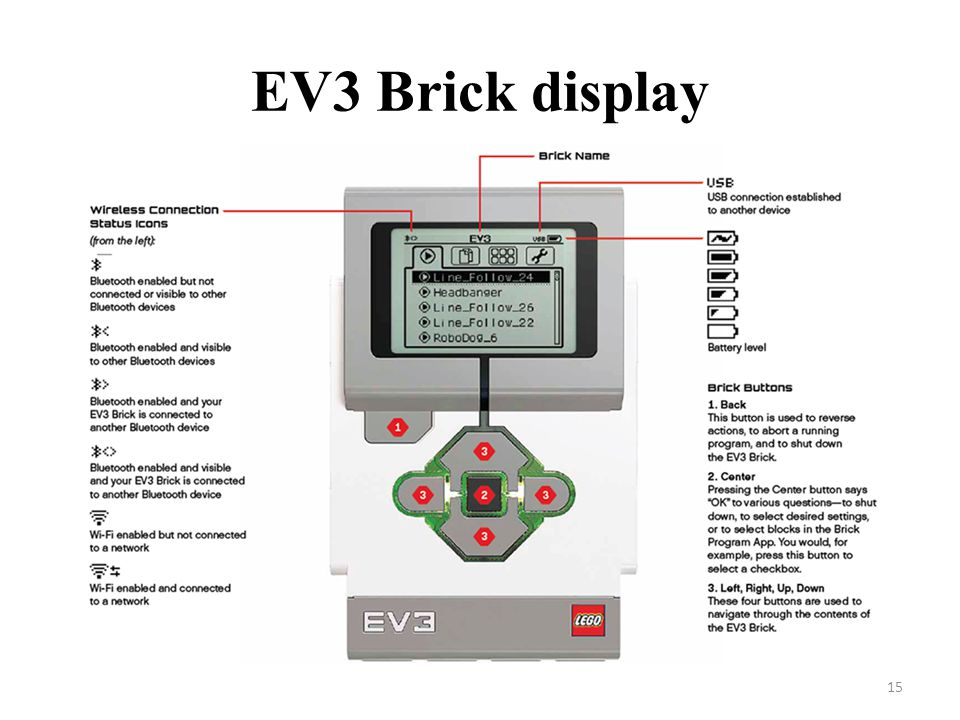 EV3 Brick display 15