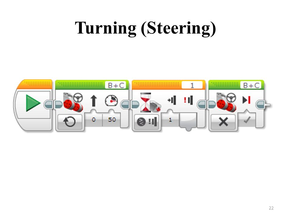 Turning (Steering) 22