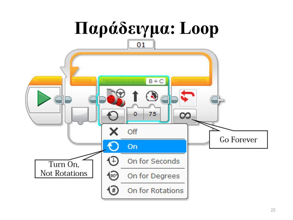 Παράδειγμα: Loop 25