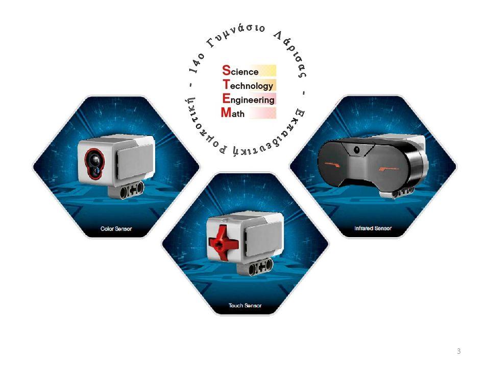 Gyro sensor (Γυροσκόπιο) 1.Port Selector 2.Mode Selector 3.Inputs 4.Outputs 34