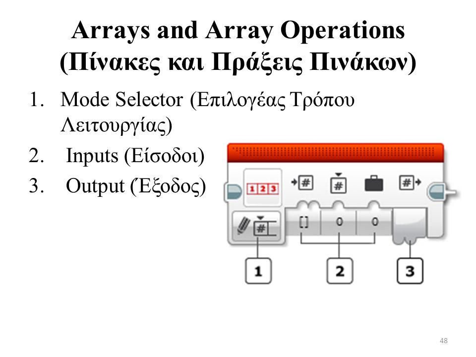 Arrays and Array Operations (Πίνακες και Πράξεις Πινάκων) 1.Mode Selector (Επιλογέας Τρόπου Λειτουργίας) 2.