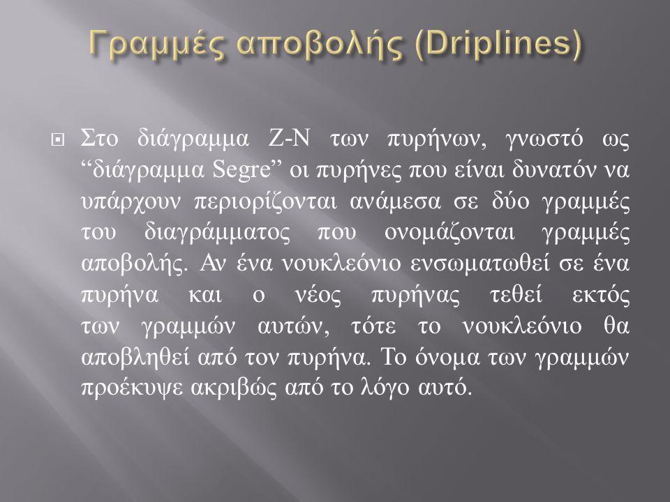  D 2 O νερό στο οποίο το άτομο του υδρογόνο έχει στον πυρήνα ( εκτός του πρωτονίου ) και ένα νετρόνιο. Ένα τέτοιο άτομο υδρογόνου ονομάζεται δευτέριο