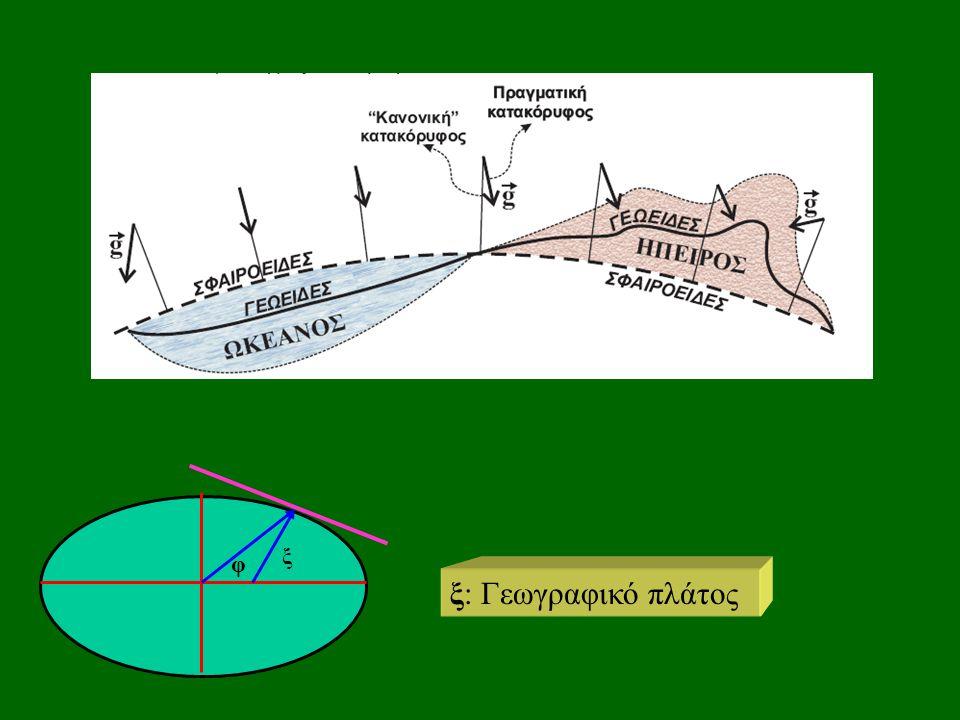 φ ξ ξ: Γεωγραφικό πλάτος