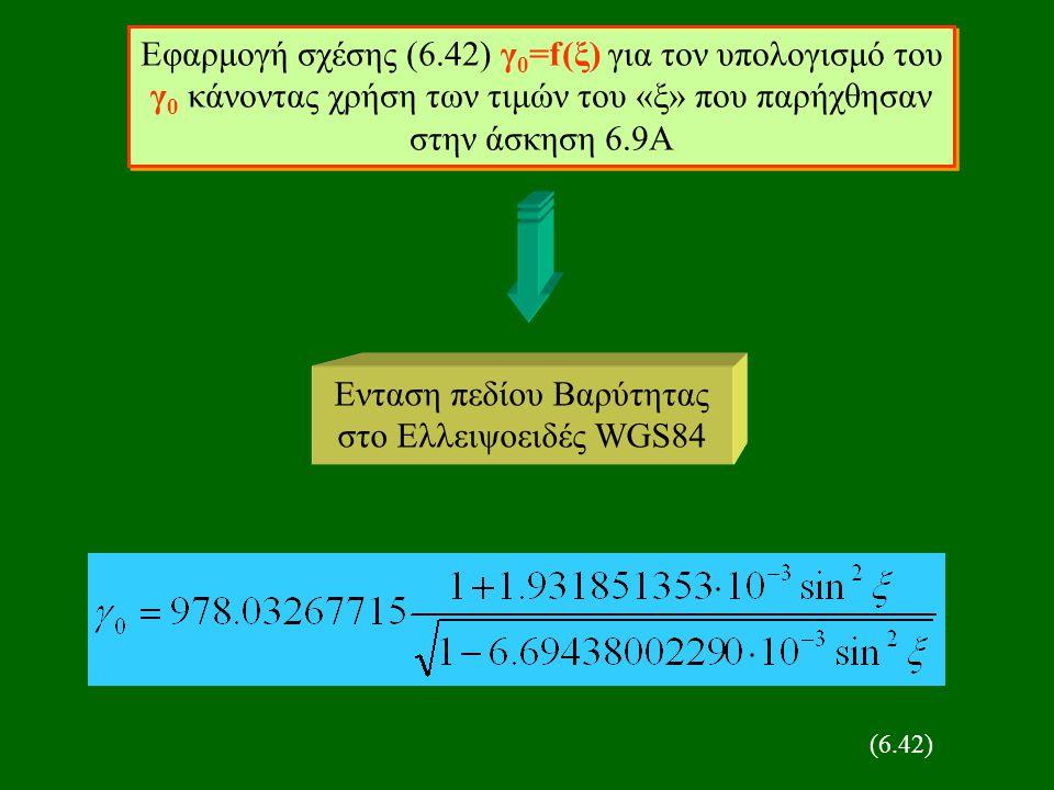 Ενταση πεδίου Βαρύτητας στο Ελλειψοειδές WGS84 Εφαρμογή σχέσης (6.42) γ 0 =f(ξ) για τον υπολογισμό του γ 0 κάνοντας χρήση των τιμών του «ξ» που παρήχθησαν στην άσκηση 6.9Α (6.42)