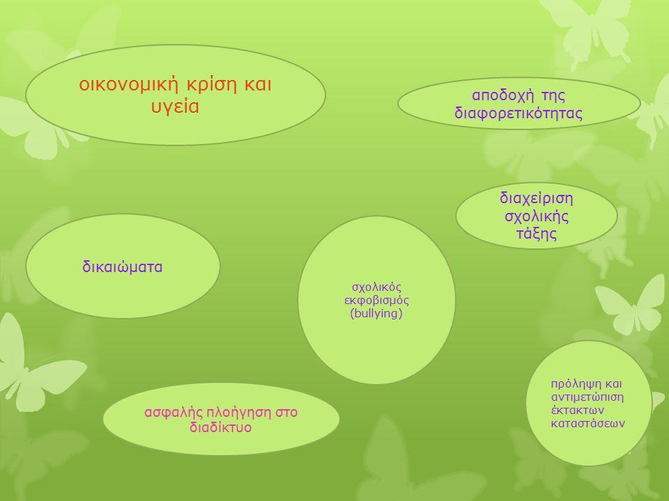 Προγράμματα αγωγής υγείας (5μηνης διάρκειας) o παραδοσιακή προσέγγιση o μέθοδος ενεργούς συμμετοχής: ερωτηματολόγιο, συζήτηση, παιχνίδια ρόλων, μελέτη περίπτωσης, καταιγισμός ιδεών o βιωματική προσέγγιση: απόκτηση δεξιοτήτων (coping skills) o αλληλοδιδακτική προσέγγιση (peer education) o παρεμβάσεις από εξειδικευμένους φορείς o αξιοποίηση ειδικών ημερών o δημιουργίες o εκδρομές εσωτερικού και εξωτερικού