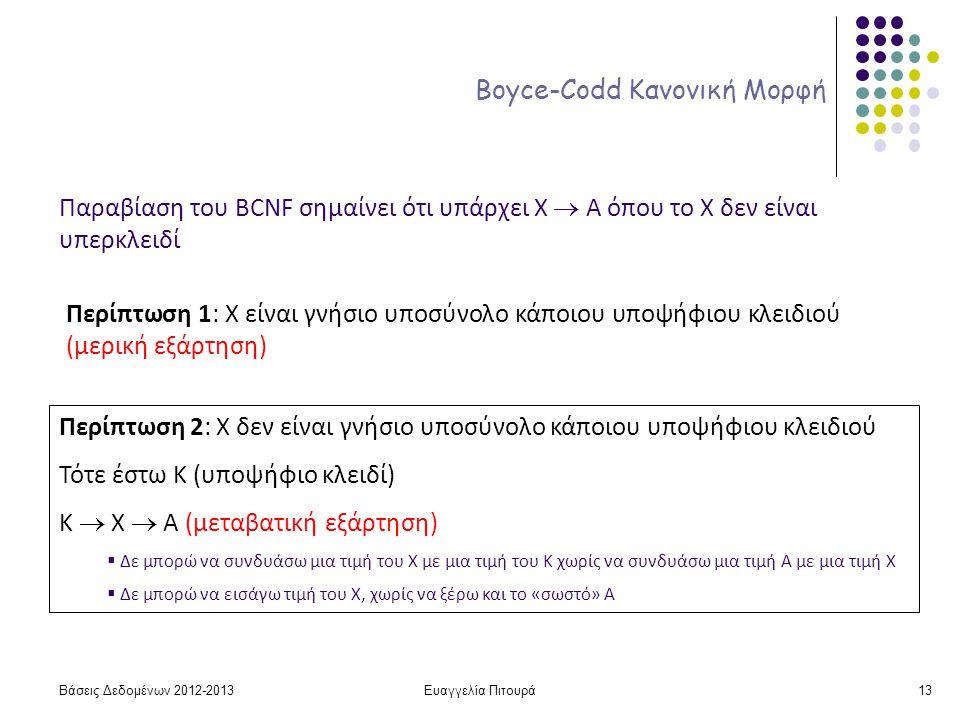 Ευαγγελία Πιτουρά13 Boyce-Codd Κανονική Μορφή Παραβίαση του BCNF σημαίνει ότι υπάρχει X  A όπου το Χ δεν είναι υπερκλειδί Περίπτωση 1: Χ είναι γνήσιο υποσύνολο κάποιου υποψήφιου κλειδιού (μερική εξάρτηση) Περίπτωση 2: Χ δεν είναι γνήσιο υποσύνολο κάποιου υποψήφιου κλειδιού Τότε έστω Κ (υποψήφιο κλειδί) Κ  Χ  Α (μεταβατική εξάρτηση)  Δε μπορώ να συνδυάσω μια τιμή του Χ με μια τιμή του Κ χωρίς να συνδυάσω μια τιμή Α με μια τιμή Χ  Δε μπορώ να εισάγω τιμή του Χ, χωρίς να ξέρω και το «σωστό» Α Βάσεις Δεδομένων 2012-2013
