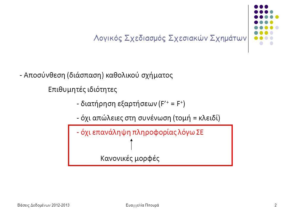 Βάσεις Δεδομένων 2012-2013Ευαγγελία Πιτουρά2 Λογικός Σχεδιασμός Σχεσιακών Σχημάτων - Αποσύνθεση (διάσπαση) καθολικού σχήματος Επιθυμητές ιδιότητες - διατήρηση εξαρτήσεων (F' + = F + ) - όχι απώλειες στη συνένωση (τομή = κλειδί) - όχι επανάληψη πληροφορίας λόγω ΣΕ Κανονικές μορφές