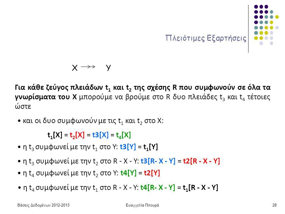 Ευαγγελία Πιτουρά28 Πλειότιμες Εξαρτήσεις Για κάθε ζεύγος πλειάδων t 1 και t 2 της σχέσης R που συμφωνούν σε όλα τα γνωρίσματα του X μπορούμε να βρούμε στο R δυο πλειάδες t 3 και t 4 τέτοιες ώστε και οι δυo συμφωνούν με τις t 1 και t 2 στο X: t 1 [X] = t 2 [X] = t3[X] = t 4 [X] η t 3 συμφωνεί με την t 1 στο Υ: t3[Y] = t 1 [Y] η t 3 συμφωνεί με την t 2 στο R - X - Y: t3[R- X - Y] = t2[R - X - Y] η t 4 συμφωνεί με την t 1 στο R - X - Y: t4[R- X - Y] = t 1 [R - X - Y] η t 4 συμφωνεί με την t 2 στο Υ: t4[Y] = t2[Y] X Y Βάσεις Δεδομένων 2012-2013
