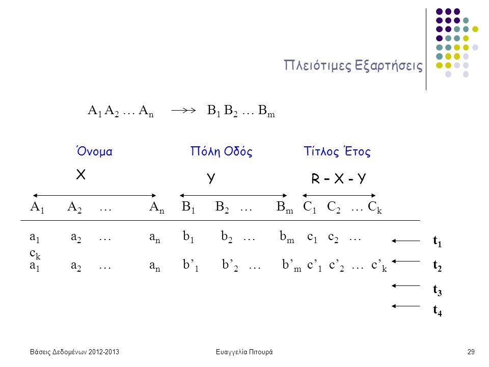 Ευαγγελία Πιτουρά29 Πλειότιμες Εξαρτήσεις A 1 A 2 … A n B 1 B 2 … B m A 1 A 2 … A n B 1 B 2 … B m C 1 C 2 … C k a 1 a 2 … a n b 1 b 2 … b m c 1 c 2 … c k a 1 a 2 … a n b' 1 b' 2 … b' m c' 1 c' 2 … c' k t1t1 t2t2 t3t3 t4t4 Χ ΥR – X - Y ΌνομαΠόλη ΟδόςΤίτλος Έτος Βάσεις Δεδομένων 2012-2013