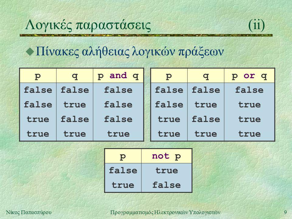 9Νίκος Παπασπύρου Προγραμματισμός Ηλεκτρονικών Υπολογιστών Λογικές παραστάσεις(ii) u Πίνακες αλήθειας λογικών πράξεων pqp and q false truefalse truefa