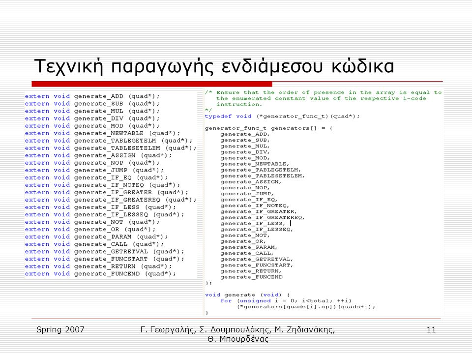 Spring 2007Γ. Γεωργαλής, Σ. Δουμπουλάκης, Μ. Ζηδιανάκης, Θ. Μπουρδένας 11 Τεχνική παραγωγής ενδιάμεσου κώδικα
