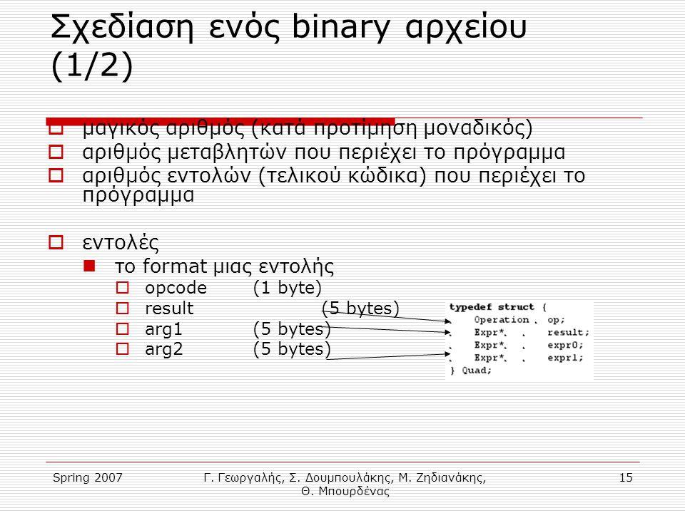 Spring 2007Γ. Γεωργαλής, Σ. Δουμπουλάκης, Μ. Ζηδιανάκης, Θ. Μπουρδένας 15 Σχεδίαση ενός binary αρχείου (1/2)  μαγικός αριθμός (κατά προτίμηση μοναδικ