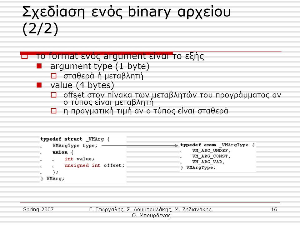 Spring 2007Γ. Γεωργαλής, Σ. Δουμπουλάκης, Μ. Ζηδιανάκης, Θ. Μπουρδένας 16 Σχεδίαση ενός binary αρχείου (2/2)  το format ενός argument είναι το εξής a