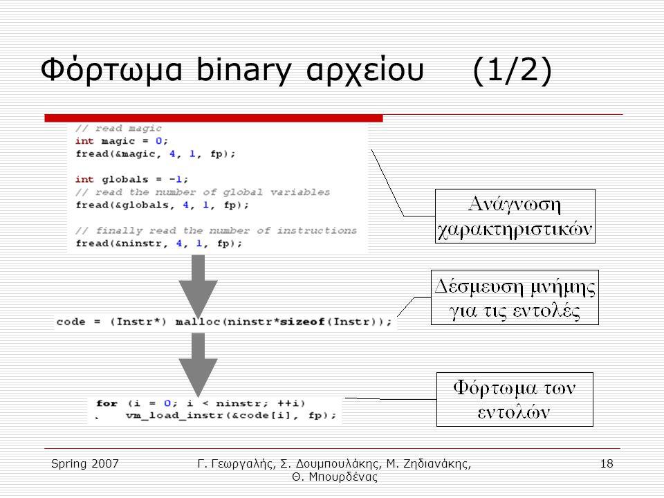 Spring 2007Γ. Γεωργαλής, Σ. Δουμπουλάκης, Μ. Ζηδιανάκης, Θ. Μπουρδένας 18 Φόρτωμα binary αρχείου (1/2)