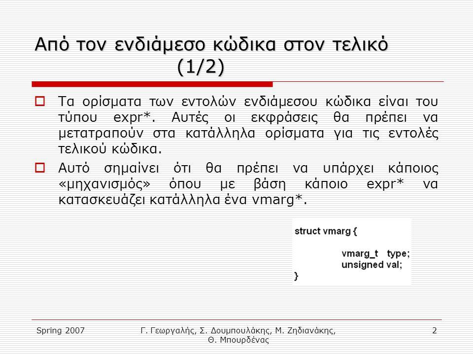 Spring 2007Γ. Γεωργαλής, Σ. Δουμπουλάκης, Μ. Ζηδιανάκης, Θ. Μπουρδένας 2 Από τον ενδιάμεσο κώδικα στον τελικό (1/2)  Τα ορίσματα των εντολών ενδιάμεσ