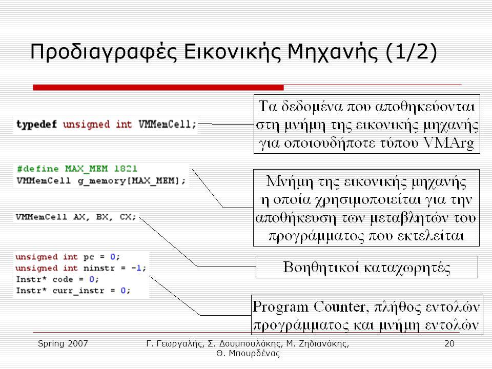 Spring 2007Γ. Γεωργαλής, Σ. Δουμπουλάκης, Μ. Ζηδιανάκης, Θ. Μπουρδένας 20 Προδιαγραφές Εικονικής Μηχανής (1/2)