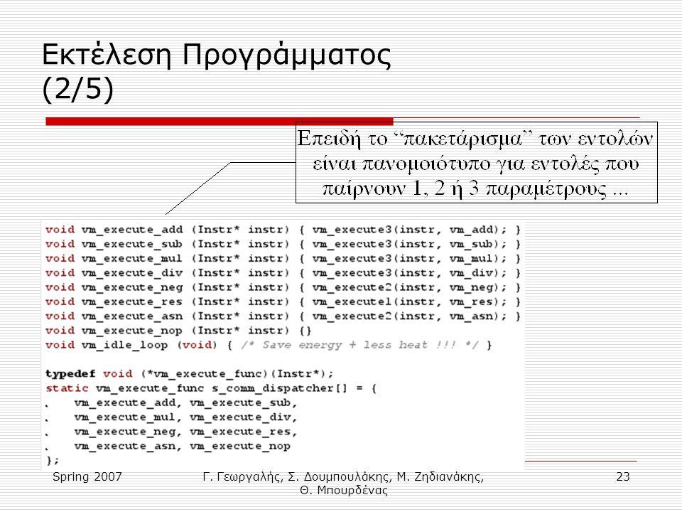 Spring 2007Γ. Γεωργαλής, Σ. Δουμπουλάκης, Μ. Ζηδιανάκης, Θ. Μπουρδένας 23 Εκτέλεση Προγράμματος (2/5)