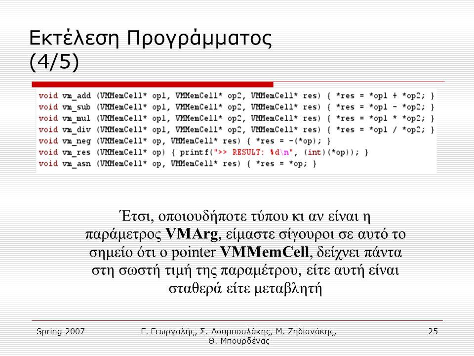 Spring 2007Γ. Γεωργαλής, Σ. Δουμπουλάκης, Μ. Ζηδιανάκης, Θ. Μπουρδένας 25 Εκτέλεση Προγράμματος (4/5) Έτσι, οποιουδήποτε τύπου κι αν είναι η παράμετρο