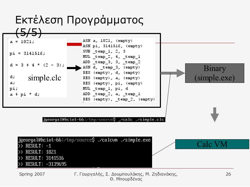 Spring 2007Γ. Γεωργαλής, Σ. Δουμπουλάκης, Μ. Ζηδιανάκης, Θ. Μπουρδένας 26 Εκτέλεση Προγράμματος (5/5) Binary (simple.exe) simple.clc Calc VM