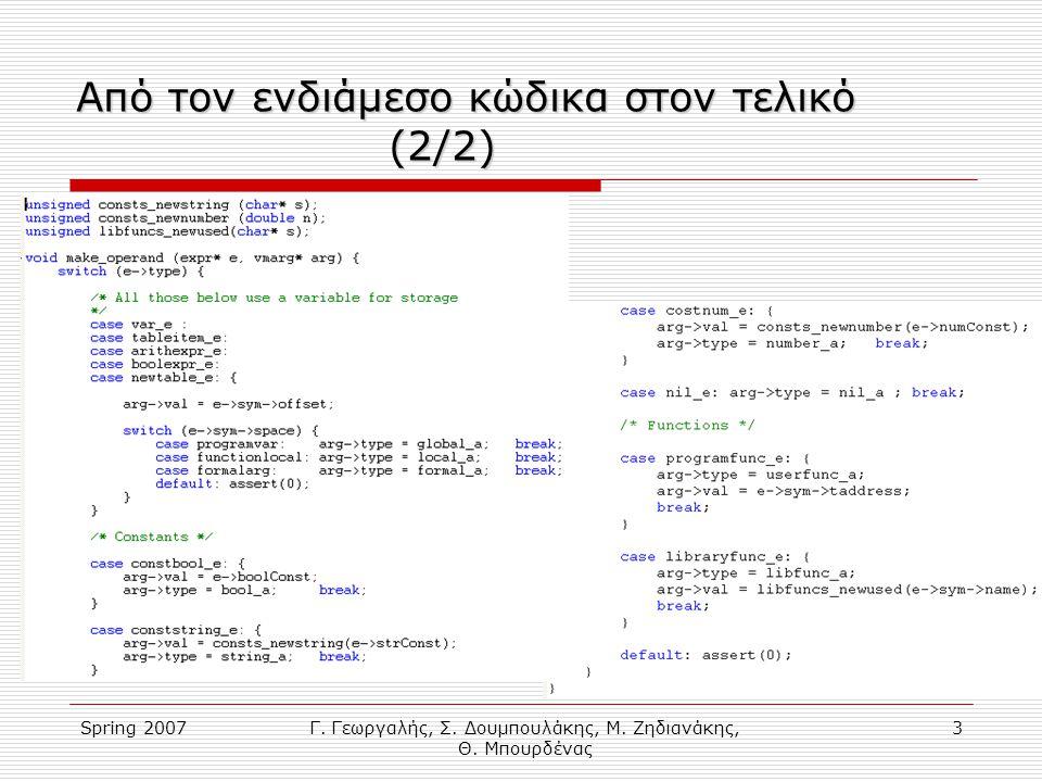 Spring 2007Γ. Γεωργαλής, Σ. Δουμπουλάκης, Μ. Ζηδιανάκης, Θ. Μπουρδένας 3 Από τον ενδιάμεσο κώδικα στον τελικό (2/2)