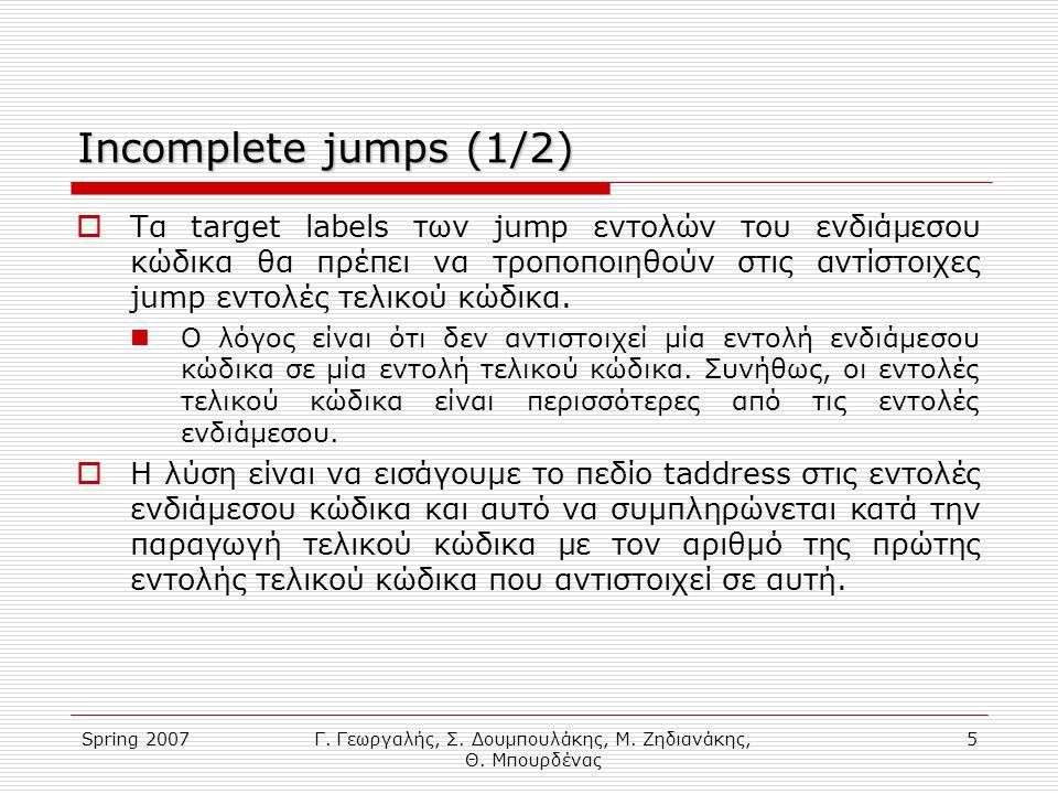 Spring 2007Γ. Γεωργαλής, Σ. Δουμπουλάκης, Μ. Ζηδιανάκης, Θ. Μπουρδένας 5 Incomplete jumps (1/2)  Τα target labels των jump εντολών του ενδιάμεσου κώδ