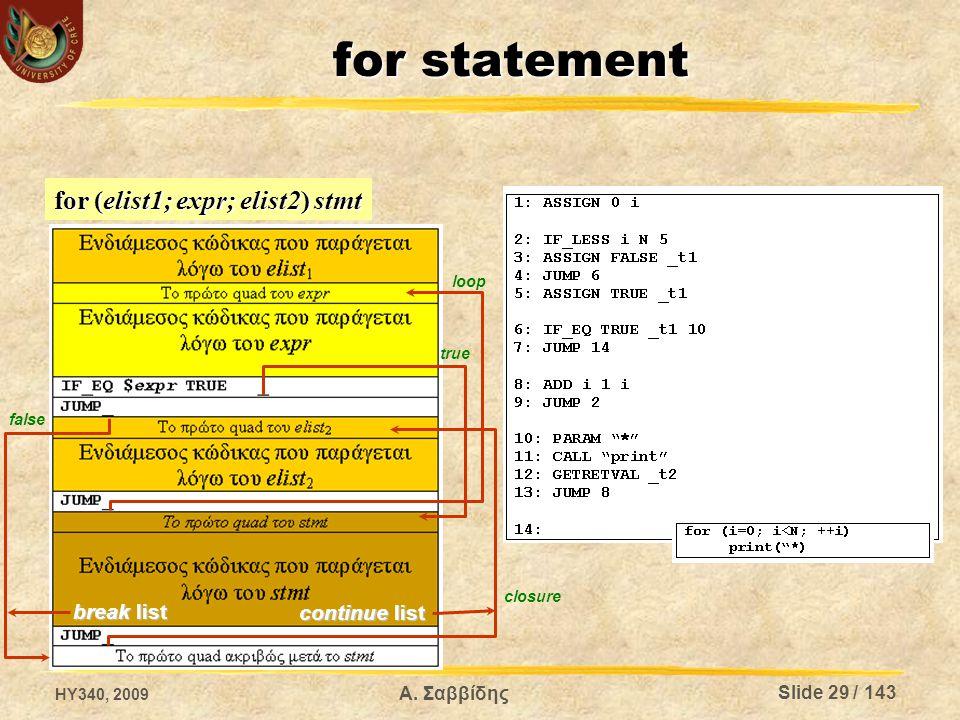 for statement for (elist1; expr; elist2) stmt break list continue list false true loop closure HY340, 2009 Α. Σαββίδης Slide 29 / 143