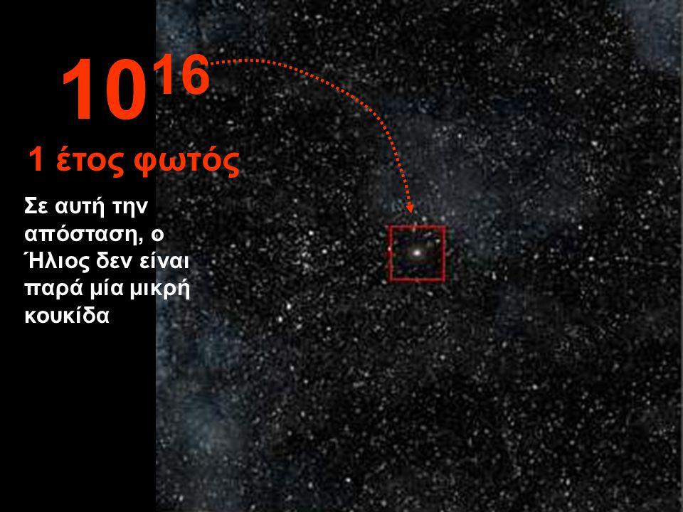 Ο Ήλιος δεν είναι παρά ένα μικρό αστέρι ανάμεσα σε χιλιάδες 10 15 1 τρισεκ. χλμ.