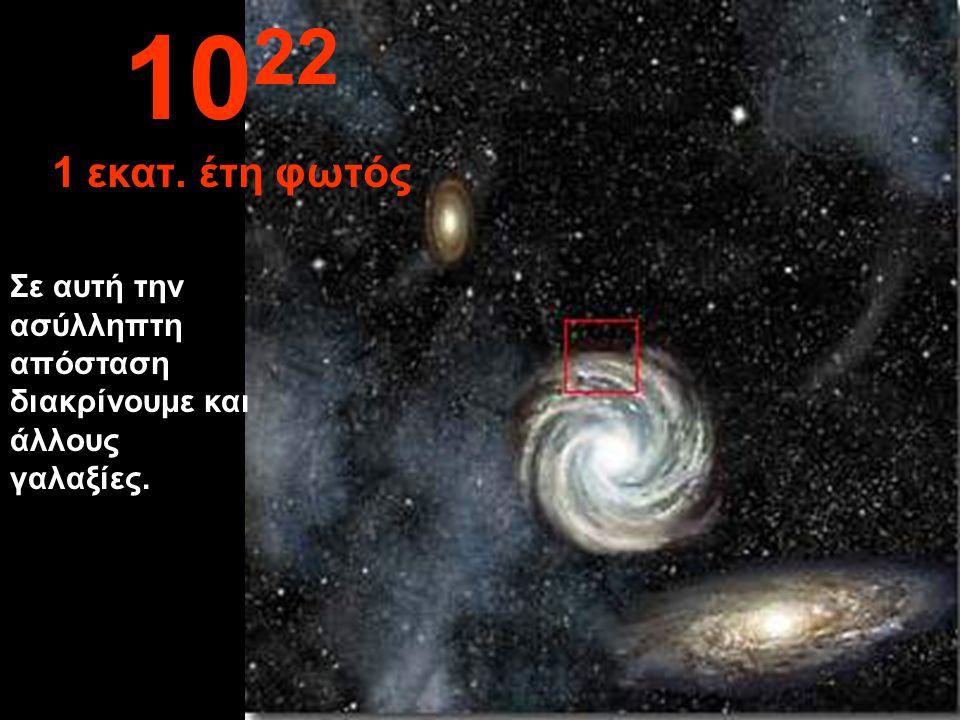 Φτάνουμε στην εξωτερική περιφέρεια του γαλαξία μας. 10 21 100.000 έτη φωτός