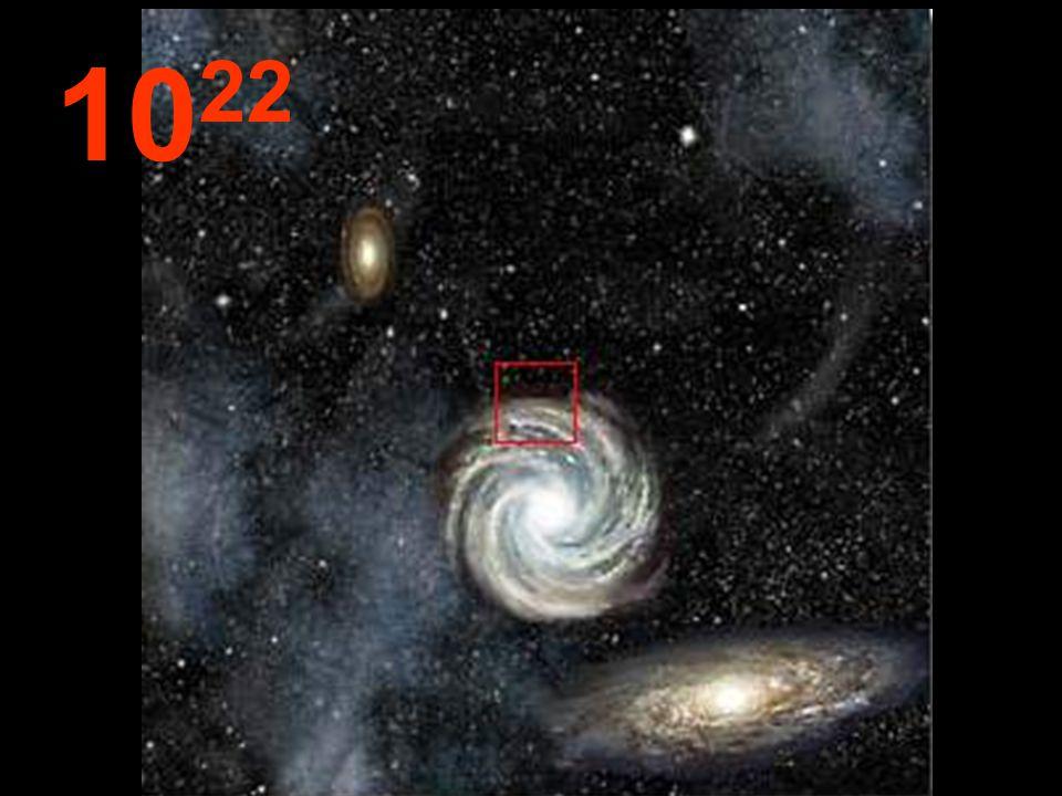 Σε αυτή την απόσταση, όλοι οι γαλαξίες εμφανίζονται ως κουκίδες με τεράστια κενά μεταξύ τους. Το μοτίβο επαναλαμβάνεται σε όλο και μεγαλύτερη κλίμακα.