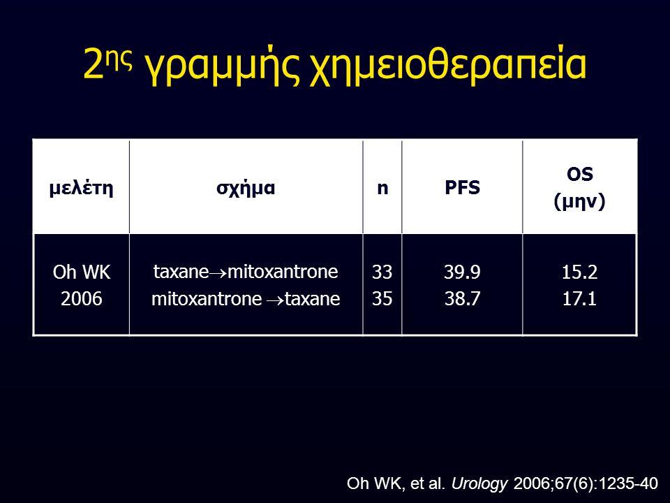 2 ης γραμμής χημειοθεραπεία μελέτησχήμαnPFS OS (μην) Oh WK 2006 taxane  mitoxantrone mitoxantrone  taxane 33 35 39.9 38.7 15.2 17.1 Oh WK, et al. Ur