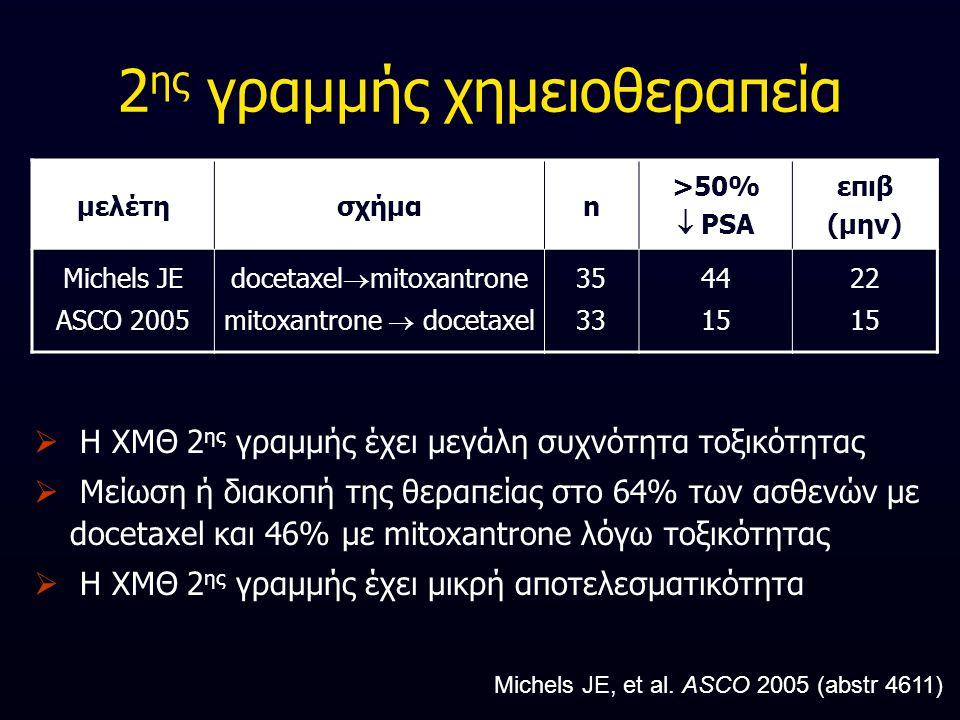 2 ης γραμμής χημειοθεραπεία  2 ης γραμμής ΧΜΘ πήραν 81%  προγνωστικά της απάντησης: PSA, ALP, PS  μικρότερο % λήψης ναρκωτικών (67% vs 15%) μελέτησχήμαn >50%  PSA επιβ (μην) Beekman 2005 antimicrotubule-based protocol 1087212 Beekman KW, et al.