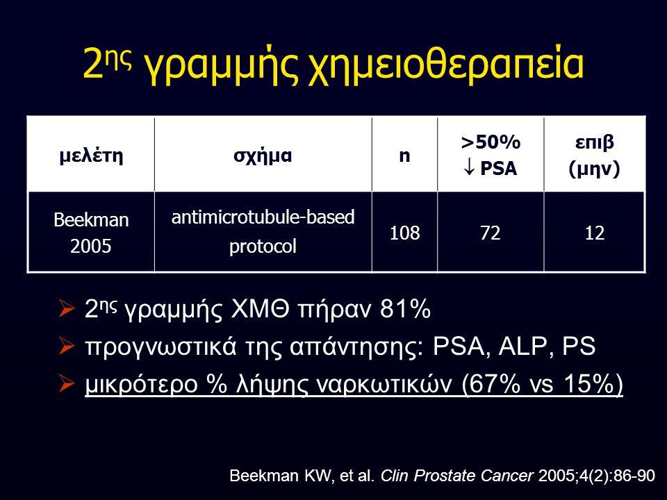 2 ης γραμμής χημειοθεραπεία μελέτησχήμαn >50%  PSA OS (μην) Rosenberg JE 2007 ixabepilone mitoxantrone 41 17 20 NS Rosenberg JE, et al.
