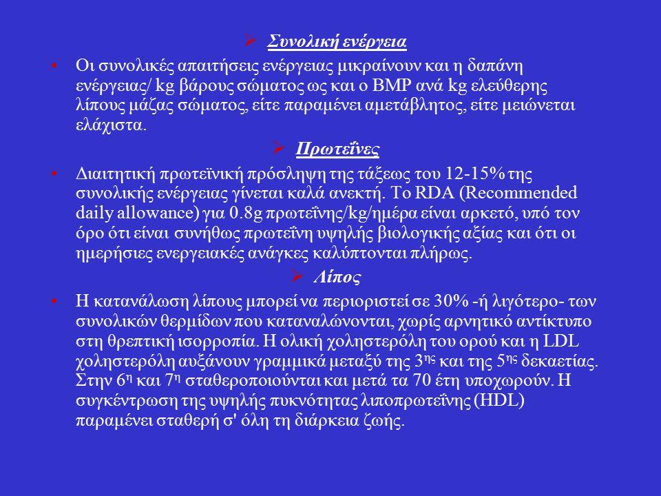  Συνολική ενέργεια Οι συνολικές απαιτήσεις ενέργειας μικραίνουν και η δαπάνη ενέργειας/ kg βάρους σώματος ως και ο BMΡ ανά kg ελεύθερης λίπους μάζας