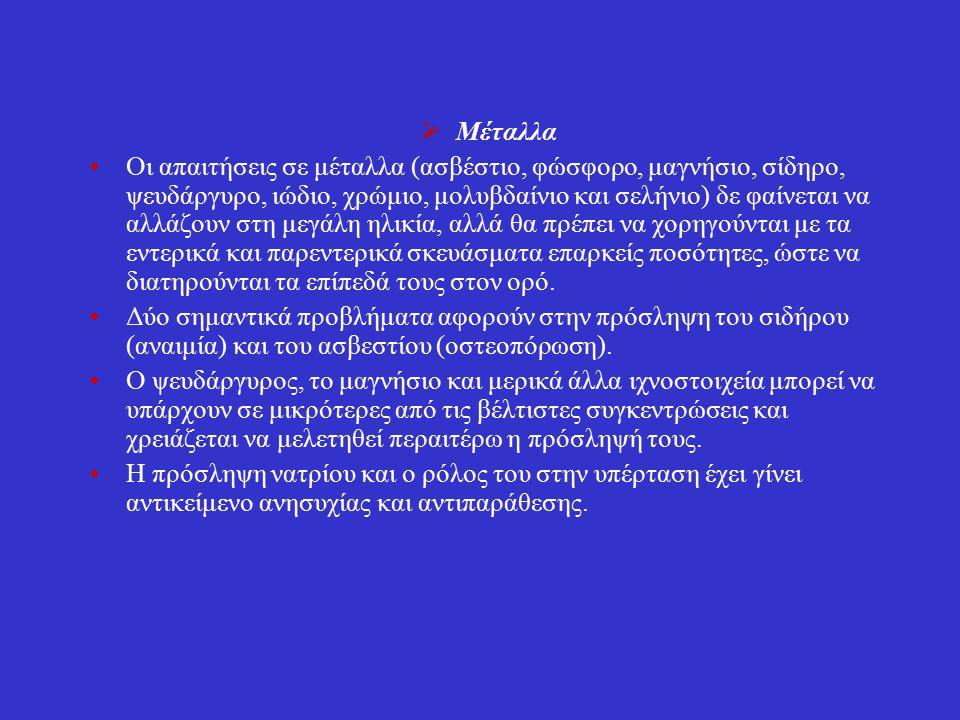  Μέταλλα Οι απαιτήσεις σε μέταλλα (ασβέστιο, φώσφορο, μαγνήσιο, σίδηρο, ψευδάργυρο, ιώδιο, χρώμιο, μολυβδαίνιο και σελήνιο) δε φαίνεται να αλλάζουν στη μεγάλη ηλικία, αλλά θα πρέπει να χορηγούνται με τα εντερικά και παρεντερικά σκευάσματα επαρκείς ποσότητες, ώστε να διατηρούνται τα επίπεδά τους στον ορό.