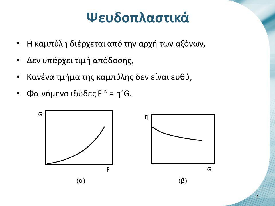 Ψευδοπλαστικά H καμπύλη διέρχεται από την αρχή των αξόνων, Δεν υπάρχει τιμή απόδοσης, Κανένα τμήμα της καμπύλης δεν είναι ευθύ, Φαινόμενο ιξώδες F N = η΄G.