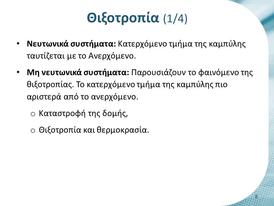 Θιξοτροπία (1/4) Νευτωνικά συστήματα: Κατερχόμενο τμήμα της καμπύλης ταυτίζεται με το Ανερχόμενο.