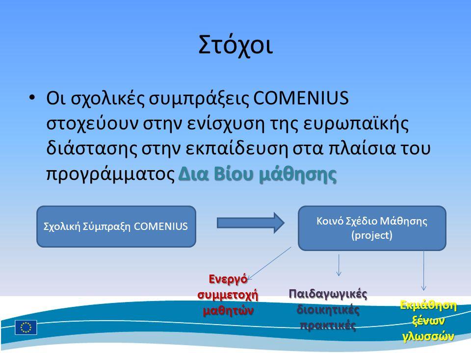Στόχοι Δια Βίου μάθησης Οι σχολικές συμπράξεις COMENIUS στοχεύουν στην ενίσχυση της ευρωπαϊκής διάστασης στην εκπαίδευση στα πλαίσια του προγράμματος Δια Βίου μάθησης Σχολική Σύμπραξη COMENIUS Κοινό Σχέδιο Μάθησης (project) Ενεργό συμμετοχή μαθητών Παιδαγωγικές διοικητικές πρακτικές Εκμάθηση ξένων γλωσσών