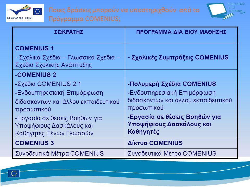 ΣΩΚΡΑΤΗΣ ΠΡΟΓΡΑΜΜΑ ΔΙΑ ΒΙΟΥ ΜΑΘΗΣΗΣ COMENIUS 1 - Σχολικά Σχέδια – Γλωσσικά Σχέδια – Σχέδια Σχολικής Ανάπτυξης - Σχολικές Συμπράξεις COMENIUS -COMENIUS 2 -Σχέδια COMENIUS 2.1 -Ενδοϋπηρεσιακή Επιμόρφωση διδασκόντων και άλλου εκπαιδευτικού προσωπικού -Εργασία σε θέσεις Βοηθών για Υποψήφιους Δασκάλους και Καθηγητές Ξένων Γλωσσών -Πολυμερή Σχέδια COMENIUS -Ενδοϋπηρεσιακή Επιμόρφωση διδασκόντων και άλλου εκπαιδευτικού προσωπικού -Εργασία σε θέσεις Βοηθών για Υποψήφιους Δασκάλους και Καθηγητές COMENIUS 3Δίκτυα COMENIUS Συνοδευτικά Μέτρα COMENIUS Ποιες δράσεις μπορούν να υποστηριχθούν από το Πρόγραμμα COMENIUS;