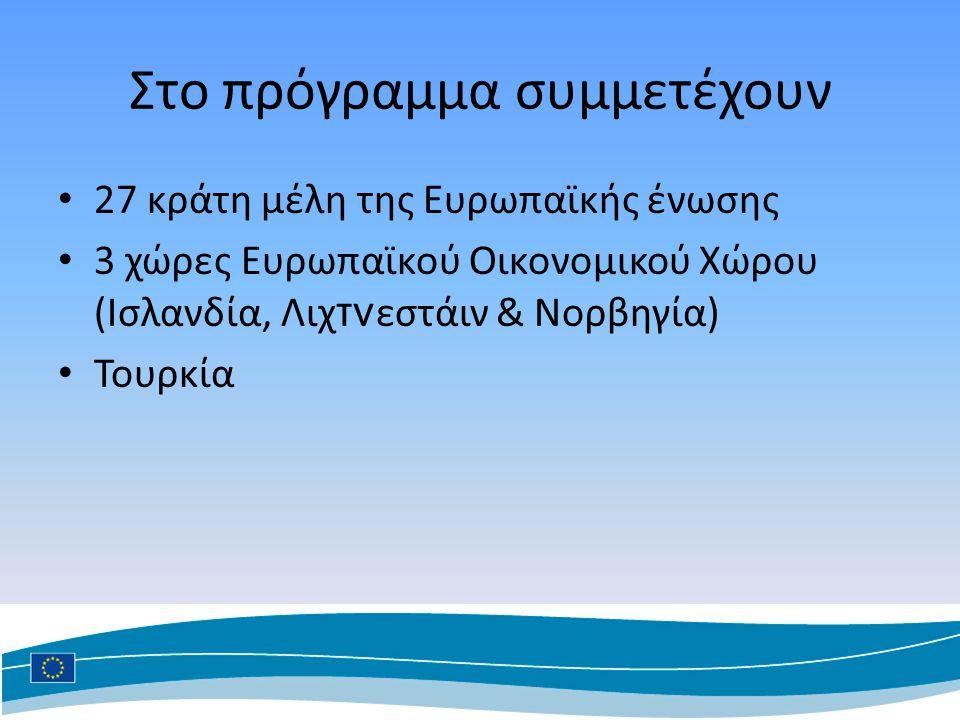ΕΘΝΙΚΗ ΜΟΝΑΔΑ Ι.Κ.Υ. Διονυσίου Αρεοπαγίτου & Μακρή 1 11742 Αθήνα www.iky.gr