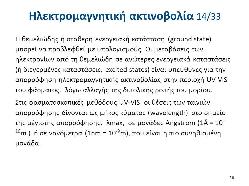 Ηλεκτρομαγνητική ακτινοβολία 14/33 Η θεμελιώδης ή σταθερή ενεργειακή κατάσταση (ground state) μπορεί να προβλεφθεί με υπολογισμούς. Οι μεταβάσεις των