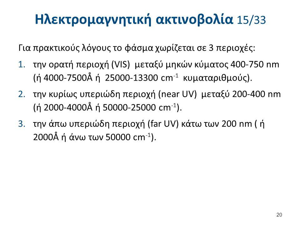 Ηλεκτρομαγνητική ακτινοβολία 15/33 Για πρακτικούς λόγους το φάσμα χωρίζεται σε 3 περιοχές: 1.την ορατή περιοχή (VIS) μεταξύ μηκών κύματος 400-750 nm (