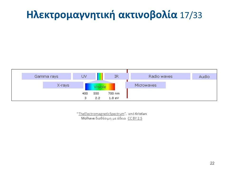 """Ηλεκτρομαγνητική ακτινοβολία 17/33 22 """"TheElectromagneticSpectrum"""", από Kristian Molhave διαθέσιμη με άδεια CC BY 2.5TheElectromagneticSpectrumCC BY 2"""