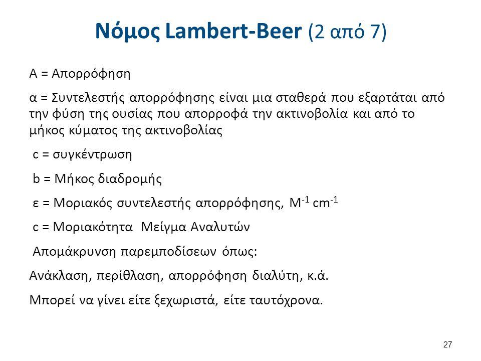 Νόμος Lambert-Beer (2 από 7) A = Απορρόφηση α = Συντελεστής απορρόφησης είναι μια σταθερά που εξαρτάται από την φύση της ουσίας που απορροφά την ακτιν