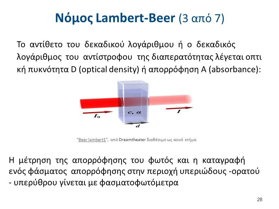 Νόμος Lambert-Beer (3 από 7) Το αντίθετο του δεκαδικού λογάριθμου ή ο δεκαδικός λογάριθμος του αντίστροφου της διαπερατότητας λέγεται οπτι κή πυκνότητ
