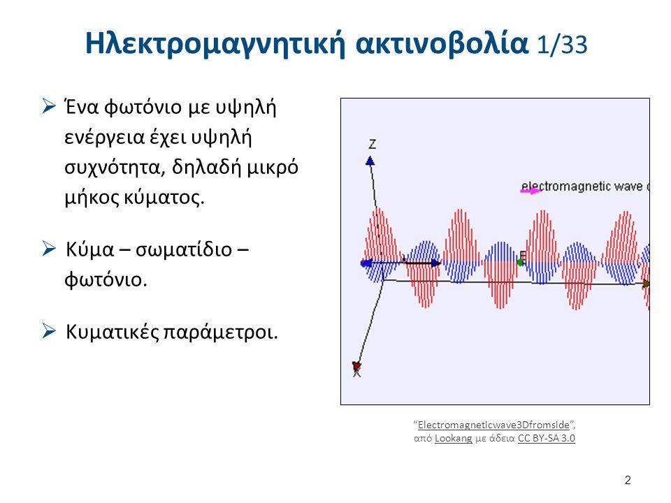 Ηλεκτρομαγνητική ακτινοβολία 1/33  Ένα φωτόνιο με υψηλή ενέργεια έχει υψηλή συχνότητα, δηλαδή μικρό μήκος κύματος.  Κύμα – σωματίδιο – φωτόνιο.  Κυ